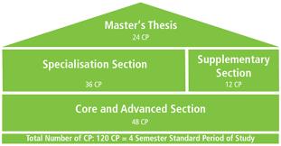 design studium k ln master in economics wiso faculty