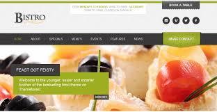 responsive web design u2013 iwebhq san francisco web design