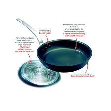 ustensile de cuisine induction poêle induc pro tous feux induction professionnelle vente cuisine