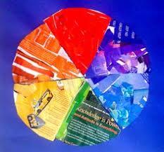 big paintings color wheel guitars tempera paint art and