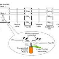 wiring diagram for telstra phone socket yondo tech