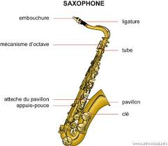 Saxophone Meme - best sax meme saxophone 礬ducation musicale by nikkojazz kayak