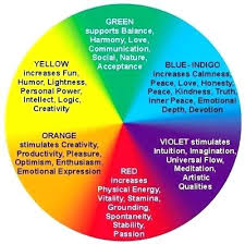 mood colors meanings room colours and moods color of room affects mood bold design ideas