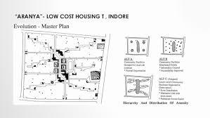 rural house plans housing plan in india luxury rural housing in india house floor