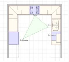 kitchen layout templates kitchen layout templates different