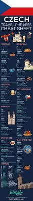 Survival czech travel phrase guide with pronunciation