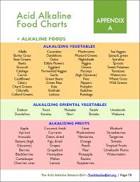 alkaline food alkaline food pinterest alkaline diet food