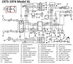 harley davidson voltage regulator wiring diagram harley davidson