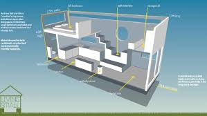 Standard Measurement Of House Plan by Tiny House Movement Grows In Australia Avoid Mortgages Be