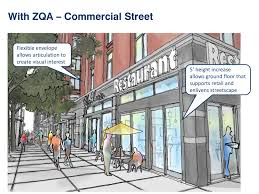 zoning for quality and affordability
