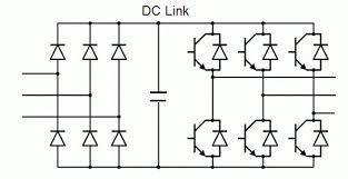 dc link capacitors and aluminium electrolytic capacitors odd