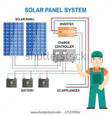 solar panel system renewable energy concept stock vector 471137024