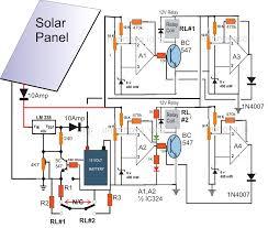 wind panel wiring diagram plc diagram rslogix diagram grounding
