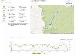 Drakensberg Mountains Map Drakensberg Ice Climbing I Know What You Did Last Night Climb