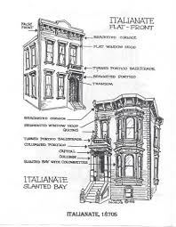 san francisco victorian homes u2014 christian klugmann