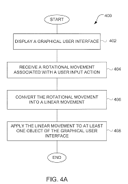 patent us7345671 method and apparatus for use of rotational user