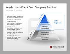 key account template key account management powerpoint key account plan business