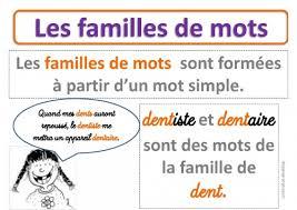 Les Meme - les mots de la même famille le jardin d alysse