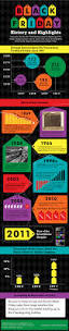 black friday advertising ideas black friday u2013 page 2 u2013 infographic list