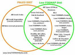 fod map low fodmap diet vs paleo diet journey into the low fodmap diet