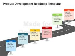 search road map 16 best road map infographics images on info graphics