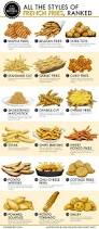 all the styles of french fries ranked u2013 food republic