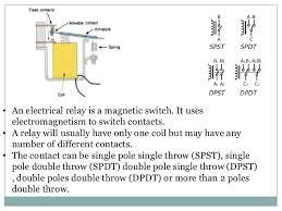 diagrams 861453 double pole double throw switch wiring diagram