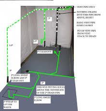 Basement Bathroom Ejector Pump Plumbing For Basement Bathroom For Inspiring How To Plumb A