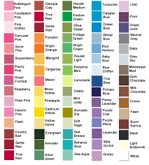 wall paint colours names picture perfect interiors and exteriors