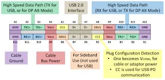 powerjive usb voltageamps power meter tester multimeter test speed