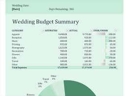 wedding budget office templates