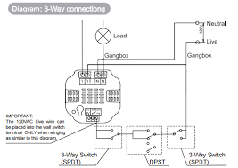 3 way wall on off switch connected things smartthings community