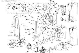 piranha mac tech valve body assembly megafab pii patent