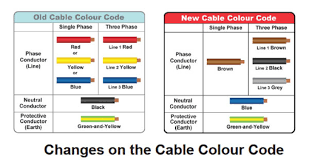 telephone wiring color code uk travelwork info