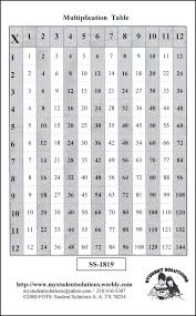 15 Multiplication Table Addition Table Multiplication Table 6