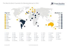 expat insider 2016 top destinations for working abroad internations