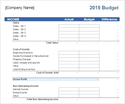 templates for business budgets sle sales budget how to forecast sales bplans sle sales