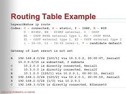 routing table in networking cisco networking academy chabot college elec ip routing protocol