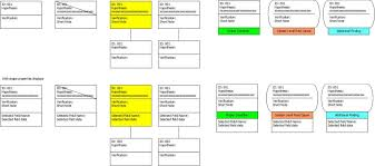 visimation created chevron s why tree builder 2 1 app in visio