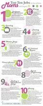 Make Money At Home Ideas The 5586 Best Images About Make Money At Home On Pinterest Work