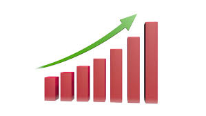growing chart growing red business money chart graph and arrow animated chart