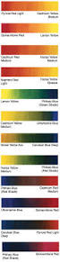 How To Make Light Brown Paint the 25 best color mixing chart ideas on pinterest color mixing
