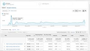 the anatomy of a bootstrap dashboard that earns 1 000s each month