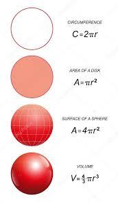 fläche kreis formel oberfläche kreis kugel formeln stockvektor 127709278