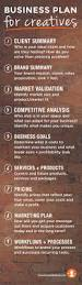 Floor Plans For Businesses Best 20 Business Planning Ideas On Pinterest Business To