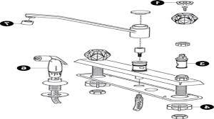 glacier bay kitchen faucet diagram glacier bay kitchen faucet parts pertaining to decor 14 quantiply co