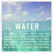 Challenge Water On Water Challenge Fitness Water Beachbody And