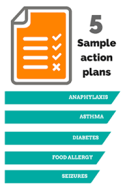 5 action plan templates for schools