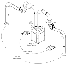 welding ventilation system sentry air systems inc welding fume extraction for facility managers