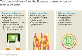 western europe u0027s consumer goods industry in 2030 mckinsey u0026 company
